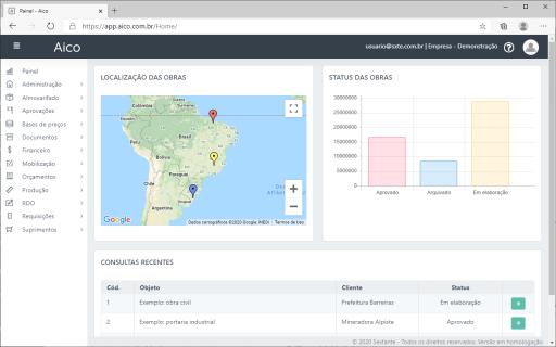 Tela inicial do Aico, com dados gerenciais sobre seus orçamentos